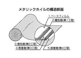 zu_hakuoshi_part3
